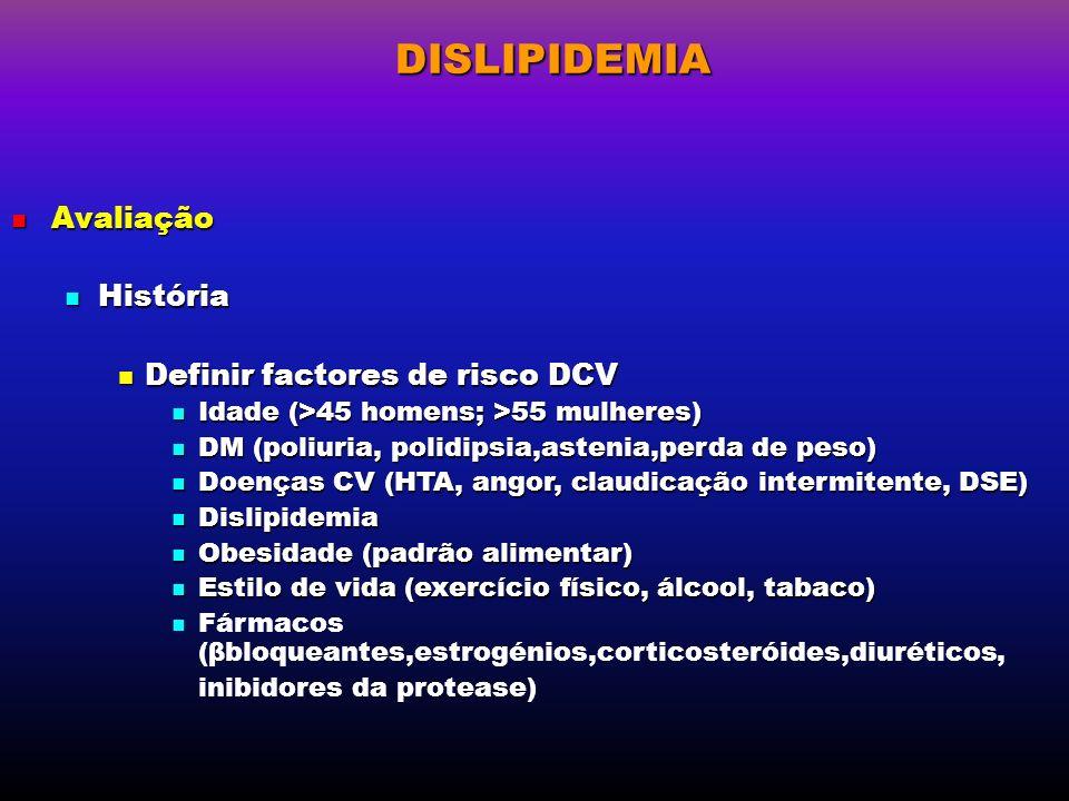 Risco a 10 anos de DCV fatal em populações de alto risco de DCV Risco a 10 anos de DCV fatal em populações de risco de DCV Cálculo do risco coronário – Directivas Europeias