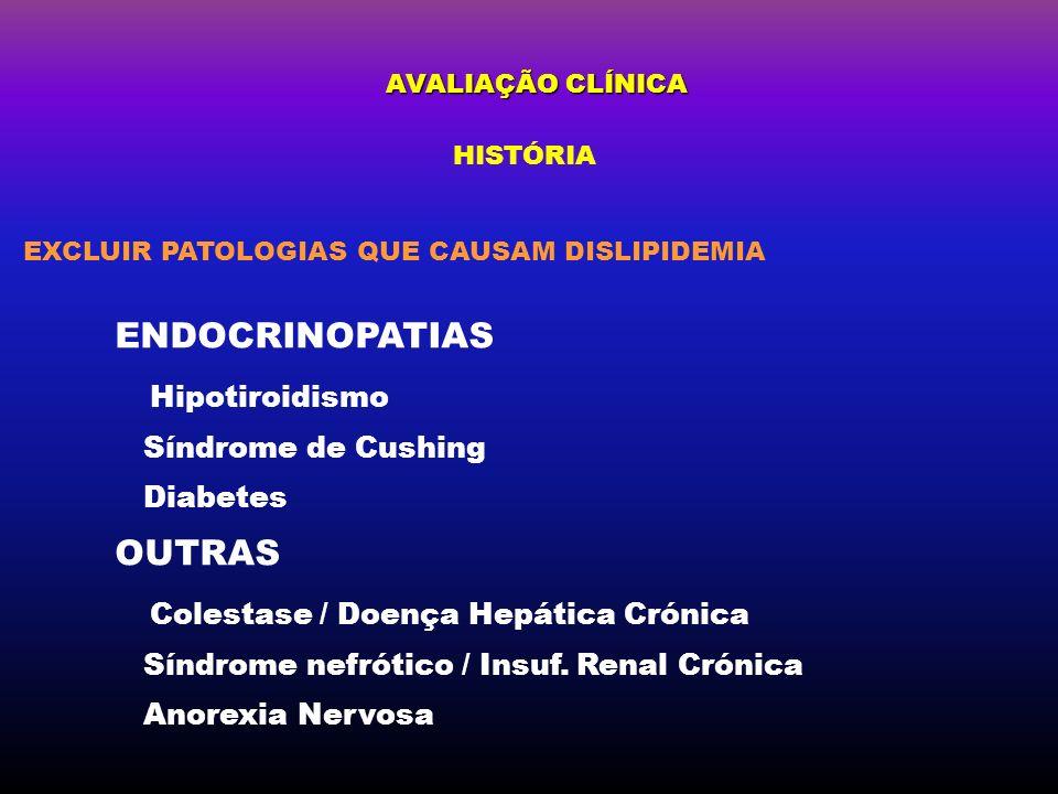 AVALIAÇÃO CLÍNICA Antecedentes pessoais e familiares Doença da tiroideia ( peso, astenia, pele seca, sonolência) Doenças cardiovasculares Causas de morte Doença cardiovascular prematura em familiares do 1º grau (<55 H, <65 M) Dislipidemias Diabetes Obesidade HISTÓRIA INVESTIGAR