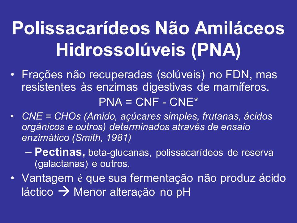 Polissacarídeos Não Amiláceos Hidrossolúveis (PNA) Frações não recuperadas (solúveis) no FDN, mas resistentes às enzimas digestivas de mamíferos. PNA