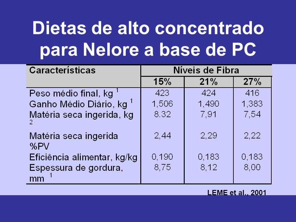 Dietas de alto concentrado para Nelore a base de PC LEME et al., 2001
