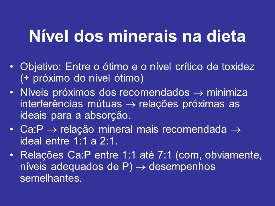 Nível dos minerais na dieta Objetivo: Entre o ótimo e o nível crítico de toxidez (+ próximo do nível ótimo) Níveis próximos dos recomendados minimiza