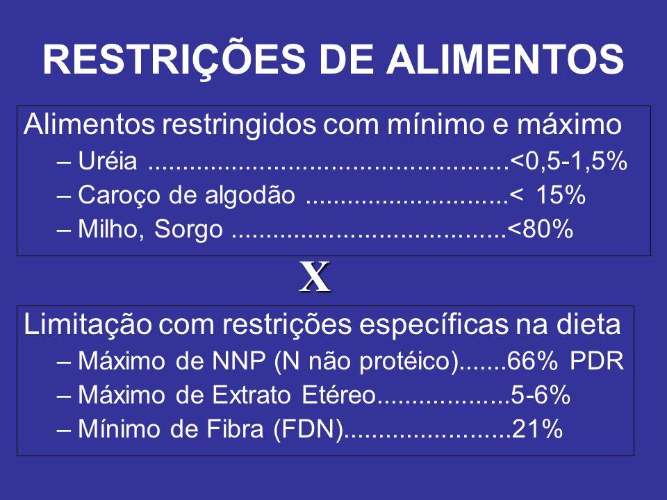 RESTRIÇÕES DE ALIMENTOS Limitação com restrições específicas na dieta –Máximo de NNP (N não protéico).......66% PDR –Máximo de Extrato Etéreo.........