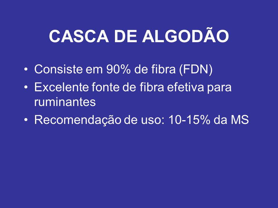 CASCA DE ALGODÃO Consiste em 90% de fibra (FDN) Excelente fonte de fibra efetiva para ruminantes Recomendação de uso: 10-15% da MS