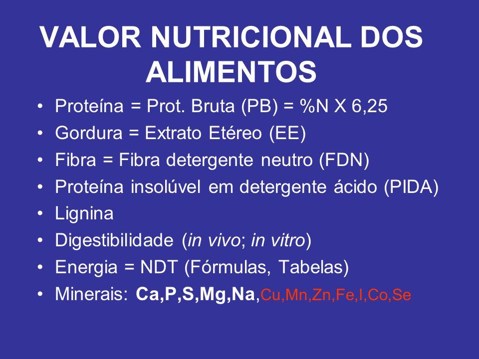 VALOR NUTRICIONAL DOS ALIMENTOS Proteína = Prot. Bruta (PB) = %N X 6,25 Gordura = Extrato Etéreo (EE) Fibra = Fibra detergente neutro (FDN) Proteína i