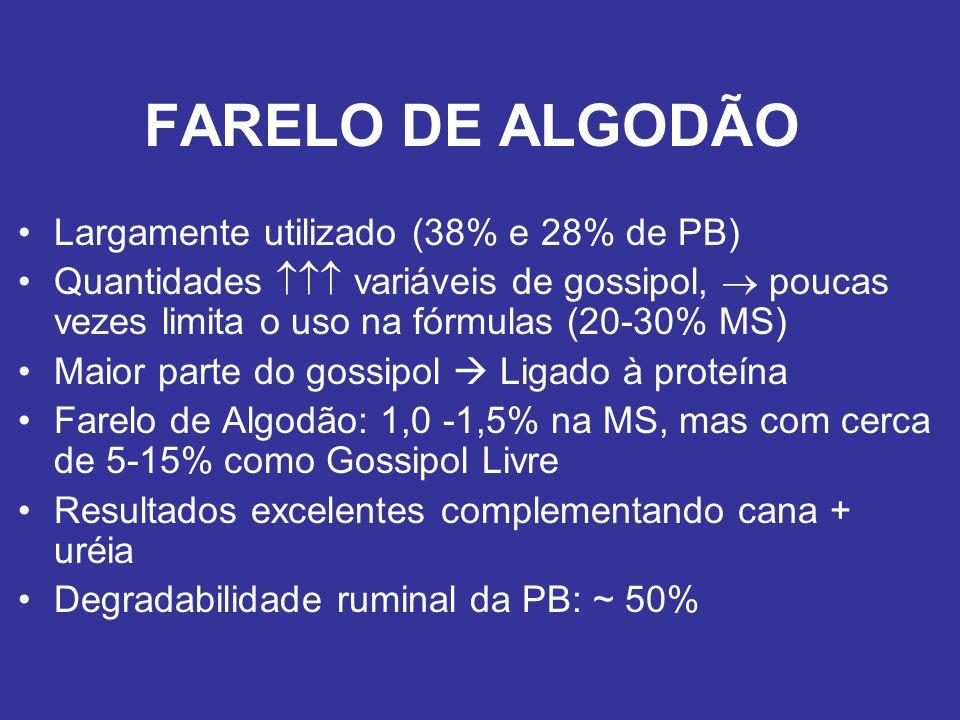 FARELO DE ALGODÃO Largamente utilizado (38% e 28% de PB) Quantidades variáveis de gossipol, poucas vezes limita o uso na fórmulas (20-30% MS) Maior pa
