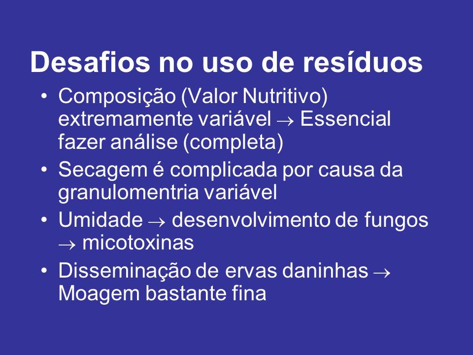 Desafios no uso de resíduos Composição (Valor Nutritivo) extremamente variável Essencial fazer análise (completa) Secagem é complicada por causa da gr