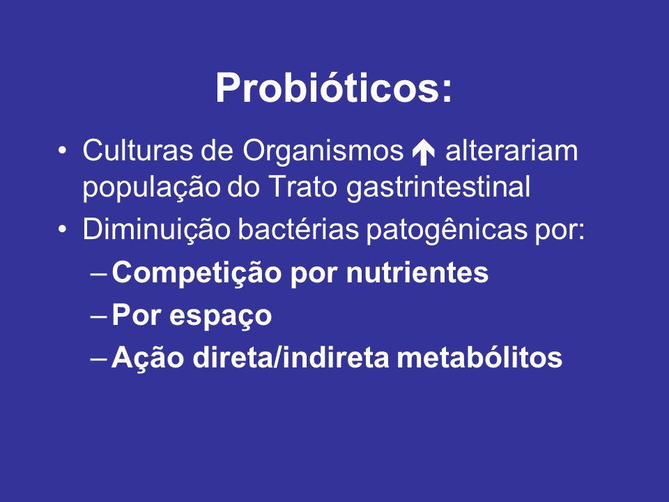 Probióticos: Culturas de Organismos alterariam população do Trato gastrintestinal Diminuição bactérias patogênicas por: –Competição por nutrientes –Po