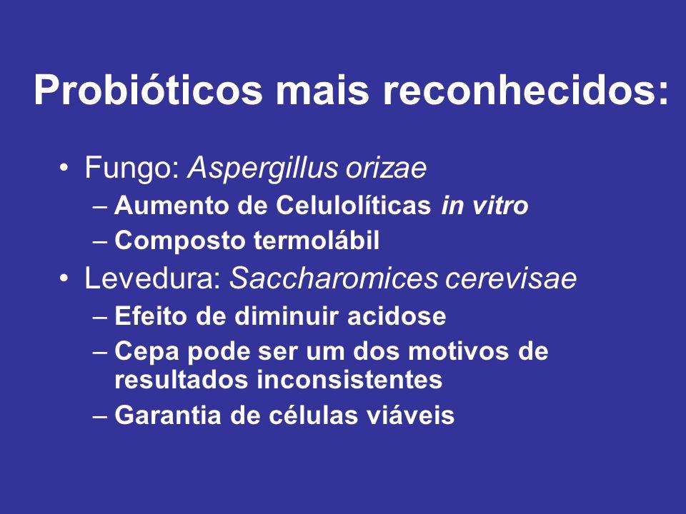Probióticos mais reconhecidos: Fungo: Aspergillus orizae –Aumento de Celulolíticas in vitro –Composto termolábil Levedura: Saccharomices cerevisae –Ef