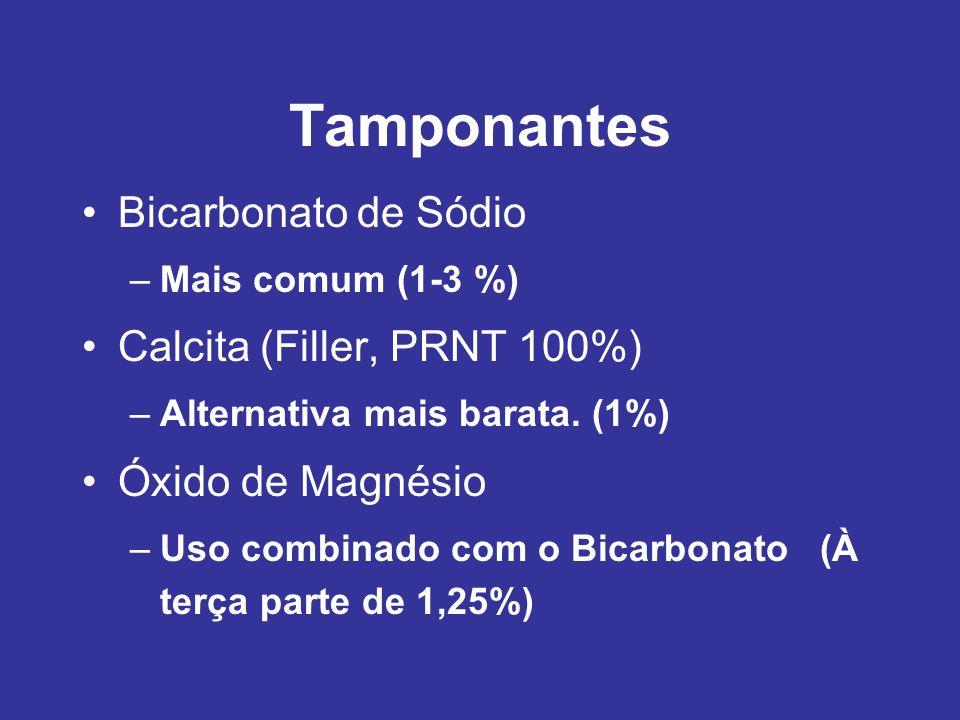 Tamponantes Bicarbonato de Sódio –Mais comum (1-3 %) Calcita (Filler, PRNT 100%) –Alternativa mais barata. (1%) Óxido de Magnésio –Uso combinado com o