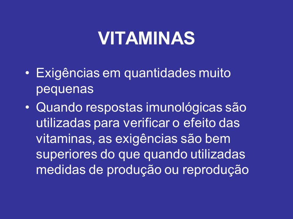 VITAMINAS Exigências em quantidades muito pequenas Quando respostas imunológicas são utilizadas para verificar o efeito das vitaminas, as exigências s