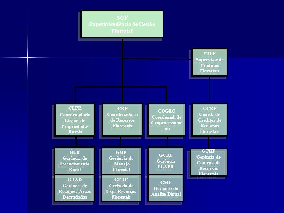 SGF Superintendência de Gestão Florestal SGF Superintendência de Gestão Florestal CRF Coordenadoria de Recursos Florestais CRF Coordenadoria de Recurs