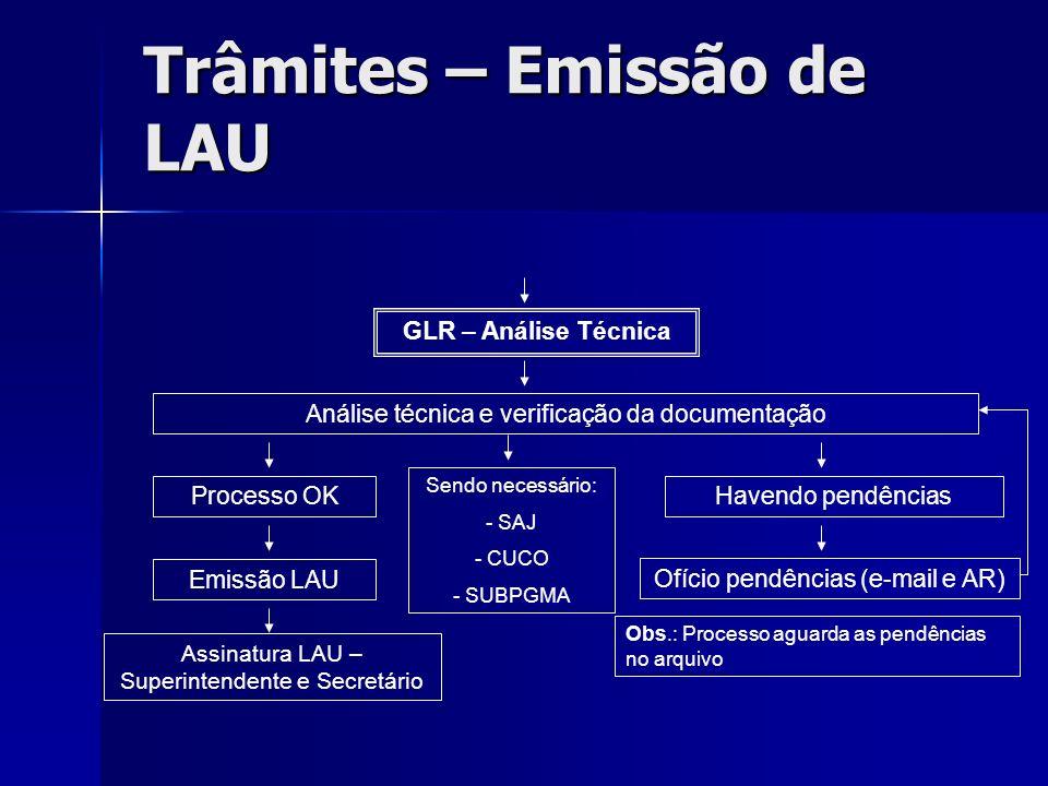 Trâmites – Emissão de LAU Processo OK GLR – Análise Técnica Análise técnica e verificação da documentação Havendo pendências Ofício pendências (e-mail