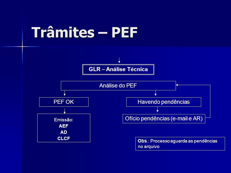 Trâmites – PEF GLR – Análise Técnica Análise do PEF PEF OK Emissão: AEF AD CLCF Havendo pendências Ofício pendências (e-mail e AR) Obs.: Processo agua