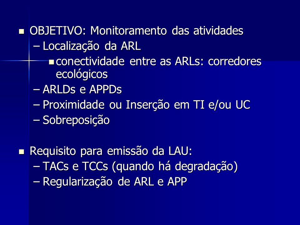 OBJETIVO: Monitoramento das atividades OBJETIVO: Monitoramento das atividades –Localização da ARL conectividade entre as ARLs: corredores ecológicos c
