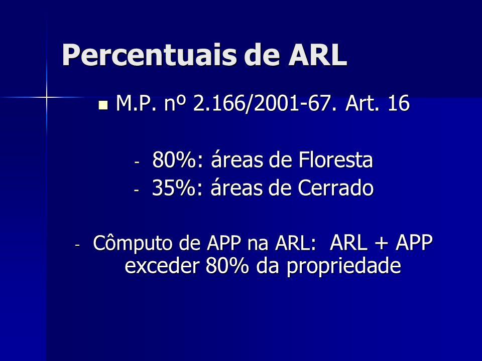 Percentuais de ARL M.P. nº 2.166/2001-67. Art. 16 M.P. nº 2.166/2001-67. Art. 16 - 80%: áreas de Floresta - 35%: áreas de Cerrado - Cômputo de APP na