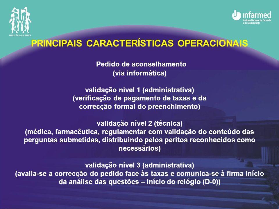 PRINCIPAIS CARACTERÍSTICAS OPERACIONAIS Pedido de aconselhamento (via informática) validação nível 1 (administrativa) (verificação de pagamento de tax