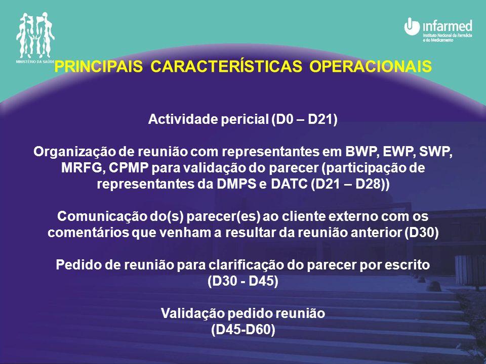 PRINCIPAIS CARACTERÍSTICAS OPERACIONAIS Actividade pericial (D0 – D21) Organização de reunião com representantes em BWP, EWP, SWP, MRFG, CPMP para val