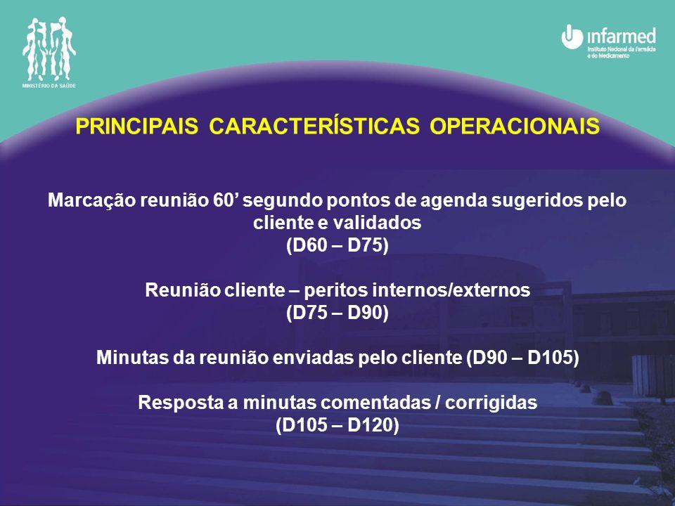 PRINCIPAIS CARACTERÍSTICAS OPERACIONAIS Marcação reunião 60 segundo pontos de agenda sugeridos pelo cliente e validados (D60 – D75) Reunião cliente –