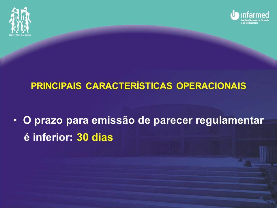 PRINCIPAIS CARACTERÍSTICAS OPERACIONAIS O prazo para emissão de parecer regulamentar é inferior: 30 dias