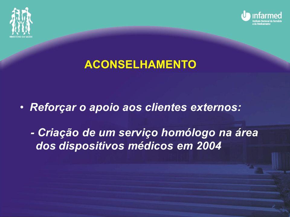 Reforçar o apoio aos clientes externos: - Criação de um serviço homólogo na área dos dispositivos médicos em 2004 ACONSELHAMENTO