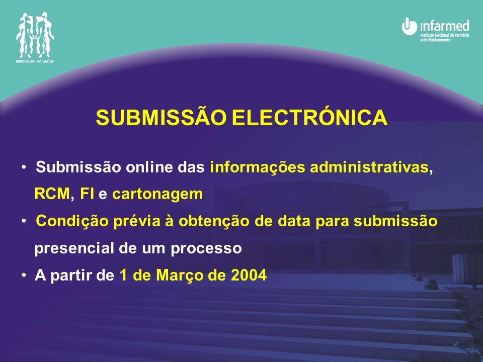 Submissão online das informações administrativas, RCM, FI e cartonagem Condição prévia à obtenção de data para submissão presencial de um processo A p
