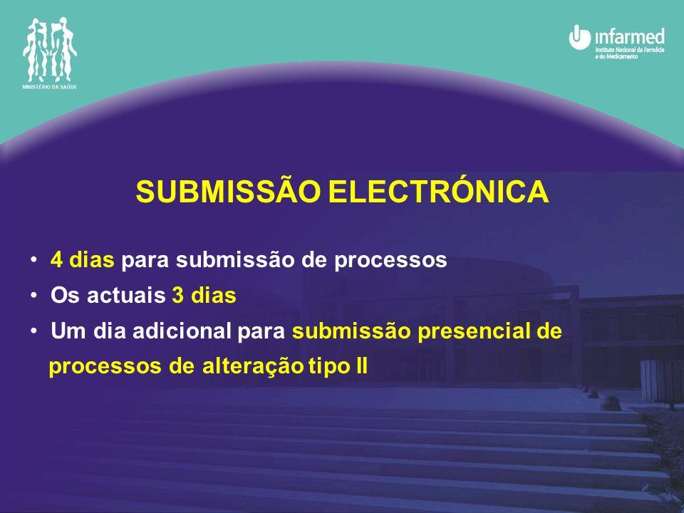 SUBMISSÃO ELECTRÓNICA 4 dias para submissão de processos Os actuais 3 dias Um dia adicional para submissão presencial de processos de alteração tipo I