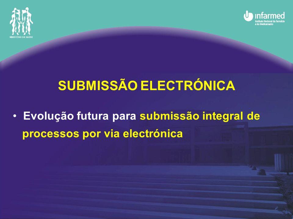 SUBMISSÃO ELECTRÓNICA Evolução futura para submissão integral de processos por via electrónica
