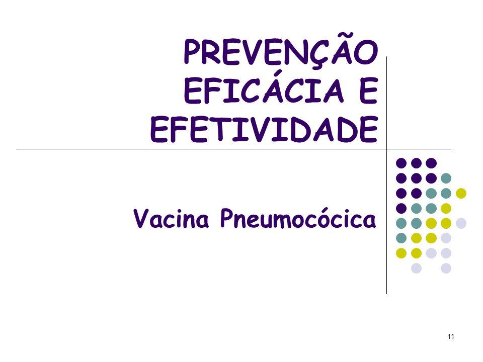 12 Taxas da Doença Pneumocócica Invasiva em crianças americanas com <5 anos 1998-2003 <1 ano 2 anos 3 anos 4 anos 1 ano PCV7 MMWR 2005;54:893-7 Efeito na Faixa Etária Alvo