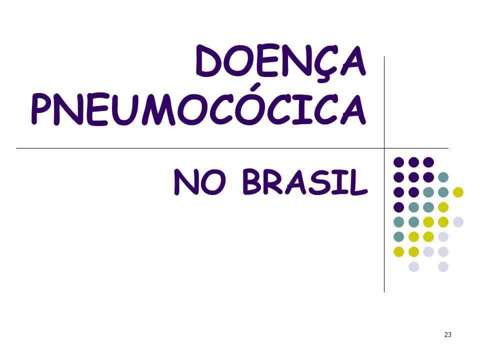 24 Doença Pneumocócica no Brasil Incidência anual de 24,7/100.000 hab < 5 anos de idade; Seqüelas neurológicas(40%), perdas auditivas(60%), resistência a antibióticos(30%), nas DPI; 72,4% meningites pneumocócicas < 1 ano de idade; 70% dos casos de DPI podem ser evitados com a PCV7; Maior gravidade, maior tempo de hospitalização, maior morbi-mortalidade e maiores lesões neurológicas se devem ao aumento da resistência bacteriana à penicilina.