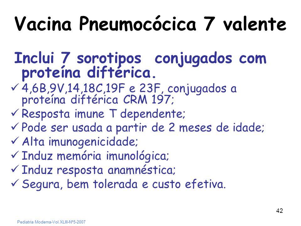43 Novas Perspectivas Vacina 10 valente PHiD-CV (GSK) Pneumococcal Haemophilus protein D Conjugated Vaccine Contém sorotipos da heptavalente mais7F, 5 e 1; Vacina 13 valente Prevenar 13 (Wyeth) Contém sorotipos da heptavalente mais 19A,7F,6A,5,3,1.