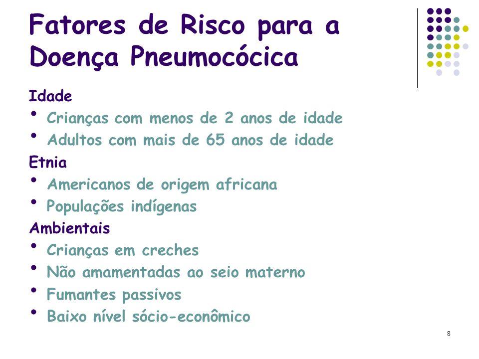 9 Idade: Fator de Risco para a Doença Pneumocócica Robinson et al.