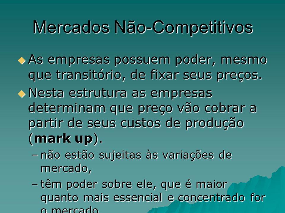 Mercados Não-Competitivos As empresas possuem poder, mesmo que transitório, de fixar seus preços. As empresas possuem poder, mesmo que transitório, de