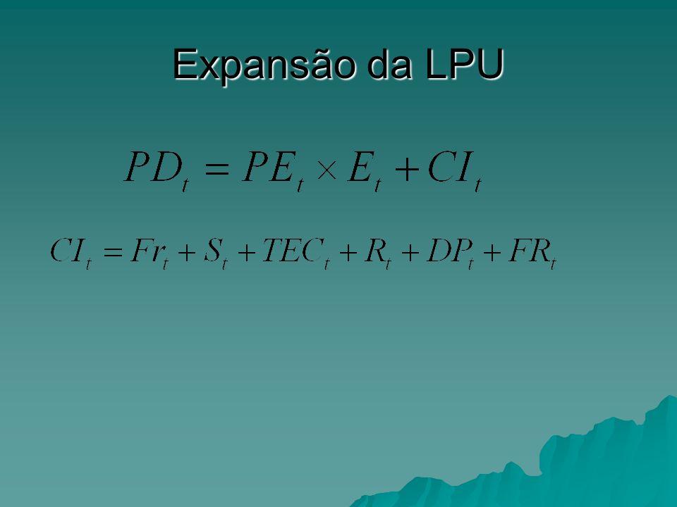 Expansão da LPU