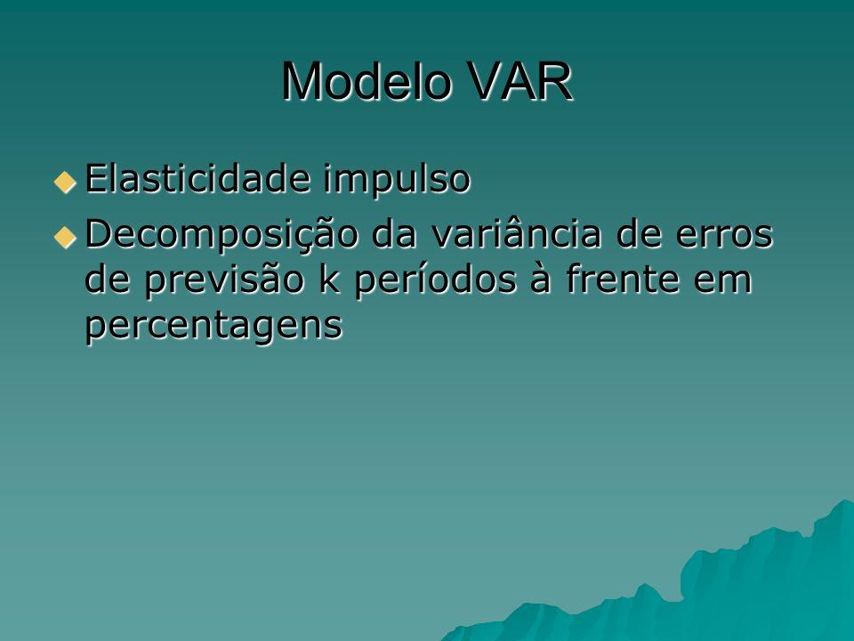 Modelo VAR Elasticidade impulso Elasticidade impulso Decomposição da variância de erros de previsão k períodos à frente em percentagens Decomposição d