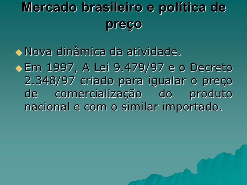 Mercado brasileiro e política de preço Nova dinâmica da atividade. Nova dinâmica da atividade. Em 1997, A Lei 9.479/97 e o Decreto 2.348/97 criado par