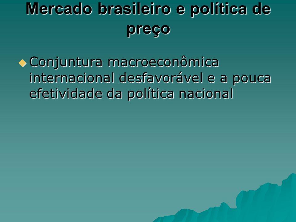 Mercado brasileiro e política de preço Conjuntura macroeconômica internacional desfavorável e a pouca efetividade da política nacional Conjuntura macr
