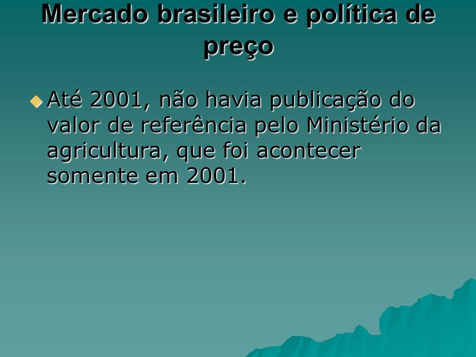 Mercado brasileiro e política de preço Até 2001, não havia publicação do valor de referência pelo Ministério da agricultura, que foi acontecer somente
