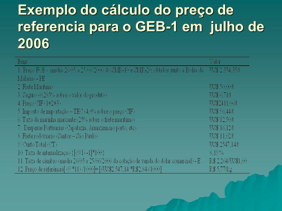 Exemplo do cálculo do preço de referencia para o GEB-1 em julho de 2006