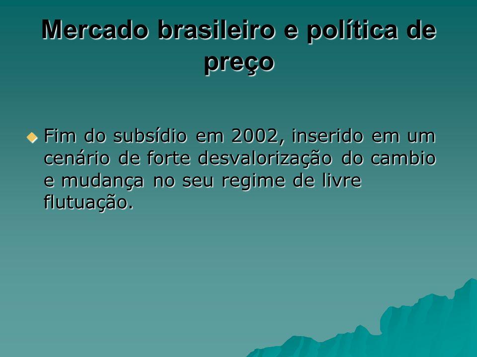 Mercado brasileiro e política de preço Fim do subsídio em 2002, inserido em um cenário de forte desvalorização do cambio e mudança no seu regime de li
