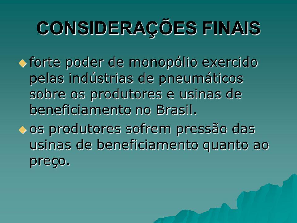 CONSIDERAÇÕES FINAIS forte poder de monopólio exercido pelas indústrias de pneumáticos sobre os produtores e usinas de beneficiamento no Brasil. forte