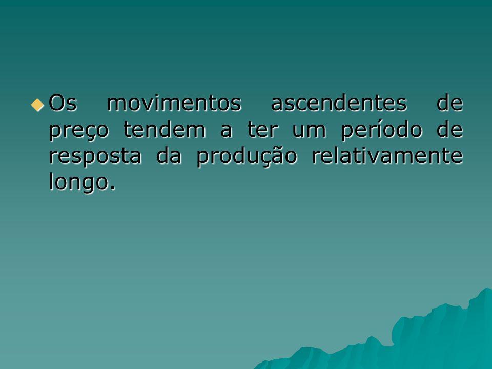 Os movimentos ascendentes de preço tendem a ter um período de resposta da produção relativamente longo. Os movimentos ascendentes de preço tendem a te