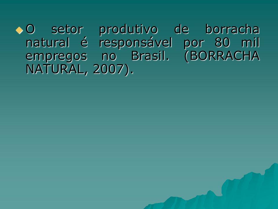 O setor produtivo de borracha natural é responsável por 80 mil empregos no Brasil. (BORRACHA NATURAL, 2007). O setor produtivo de borracha natural é r