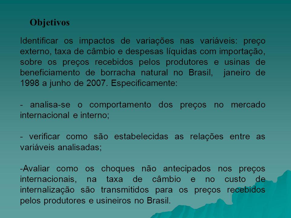 Objetivos Identificar os impactos de variações nas variáveis: preço externo, taxa de câmbio e despesas líquidas com importação, sobre os preços recebi