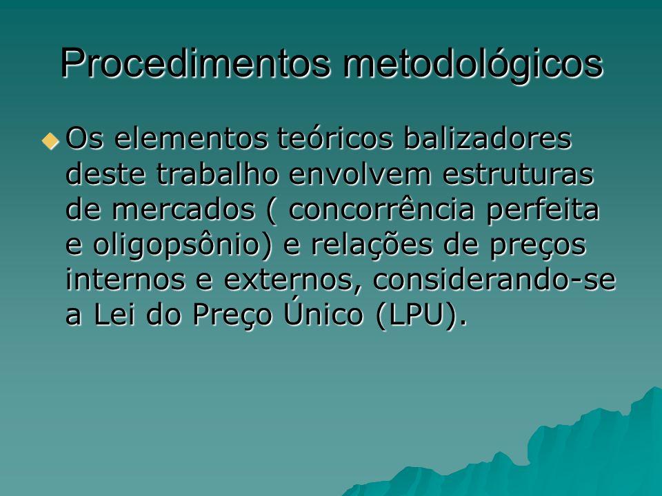 Procedimentos metodológicos Os elementos teóricos balizadores deste trabalho envolvem estruturas de mercados ( concorrência perfeita e oligopsônio) e