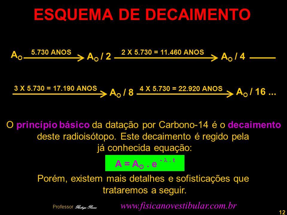 12 O princípio básico da datação por Carbono-14 é o decaimento deste radioisótopo. Este decaimento é regido pela já conhecida equação: A = A O. e -. t