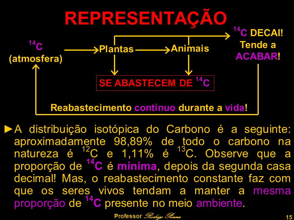 15 Professor Rodrigo Penna REPRESENTAÇÃO A distribuição isotópica do Carbono é a seguinte: aproximadamente 98,89% de todo o carbono na natureza é 12 C e 1,11% é 13 C.