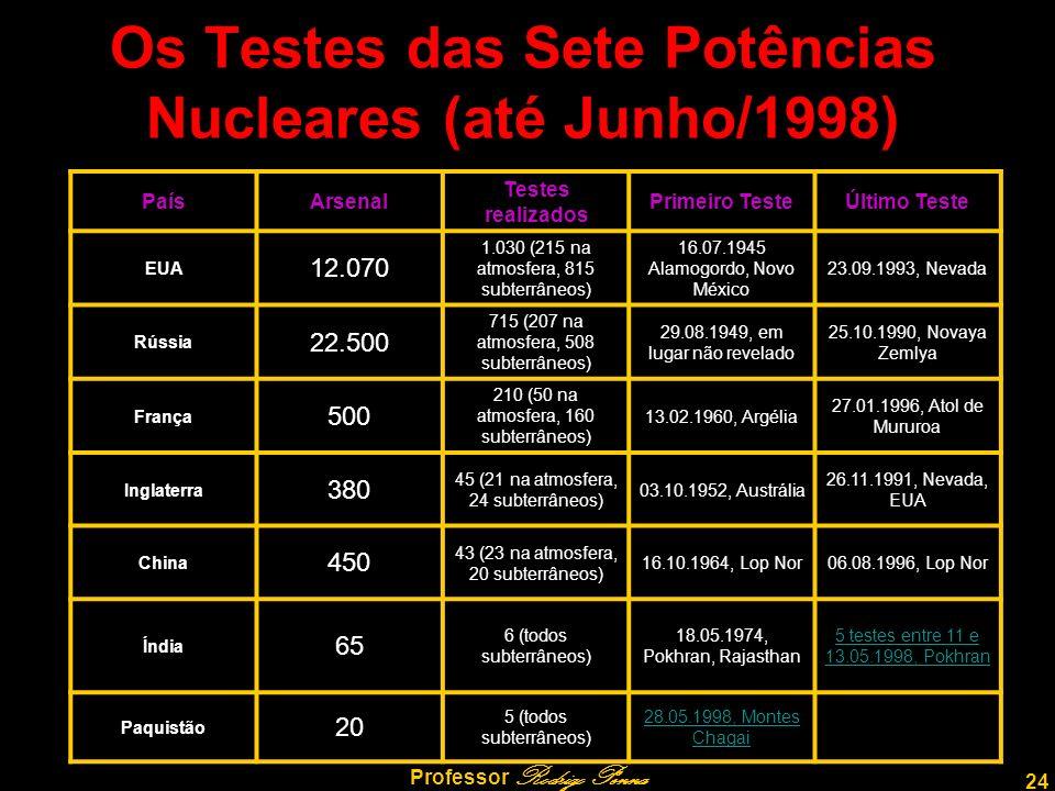 24 Professor Rodrigo Penna Os Testes das Sete Potências Nucleares (até Junho/1998) PaísArsenal Testes realizados Primeiro TesteÚltimo Teste EUA 12.070