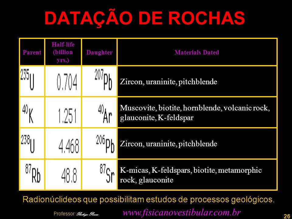 26 DATAÇÃO DE ROCHAS Radionúclideos que possibilitam estudos de processos geológicos. K-micas, K-feldspars, biotite, metamorphic rock, glauconite Zirc