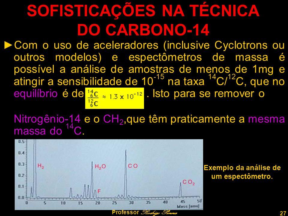 27 Professor Rodrigo Penna SOFISTICAÇÕES NA TÉCNICA DO CARBONO-14 Com o uso de aceleradores (inclusive Cyclotrons ou outros modelos) e espectômetros d