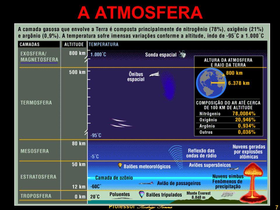 7 Professor Rodrigo Penna A ATMOSFERA